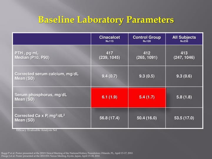 Baseline Laboratory Parameters