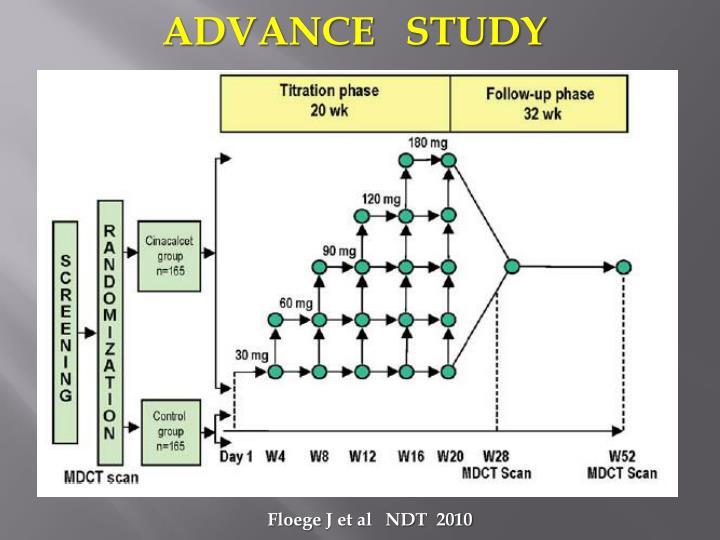 ADVANCE   STUDY