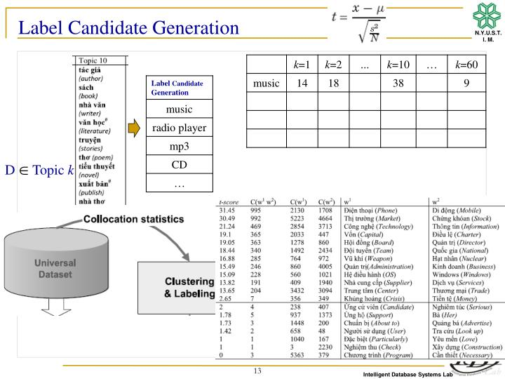 Label Candidate Generation