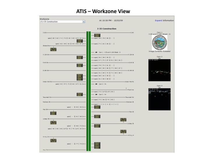 ATIS – Workzone View