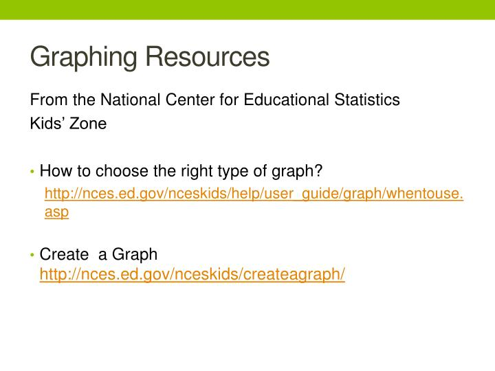 Graphing Resources