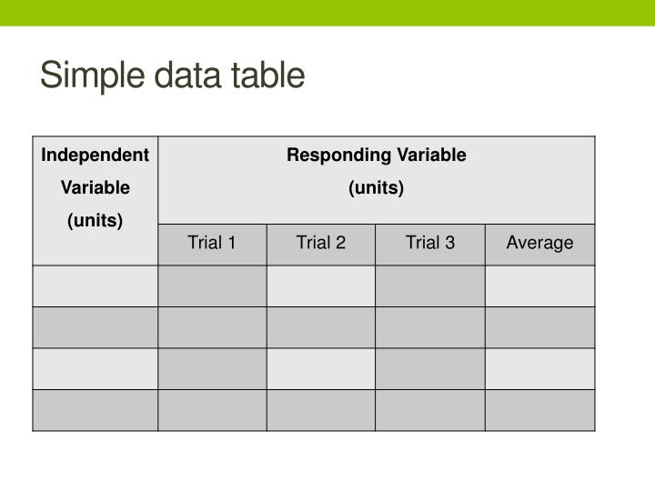 Simple data table