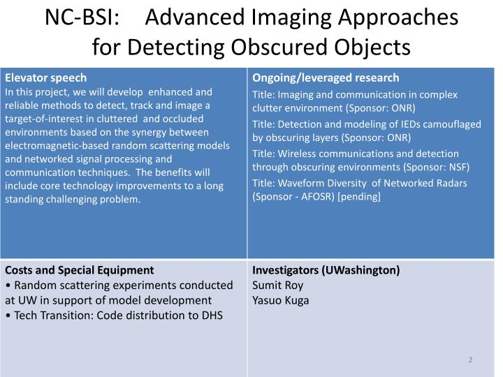 Nc bsi advanced imaging approaches for detecting obscured objects