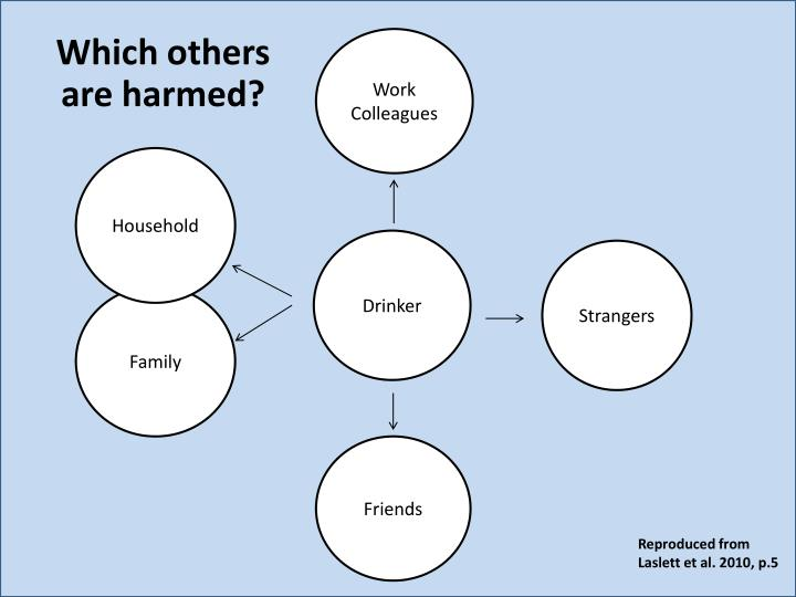 Which others are harmed?