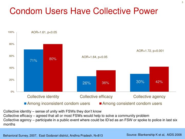 Condom Users Have Collective Power