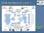 ivoa architecture level 2