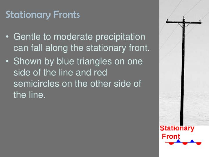 Stationary Fronts