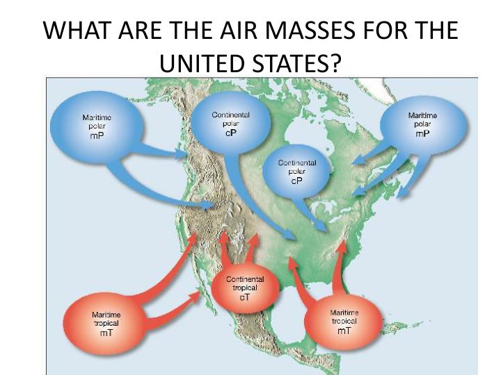 WHAT ARE THE AIR MASSES FOR THE UNITED STATES?