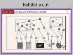 exhibit 10 16