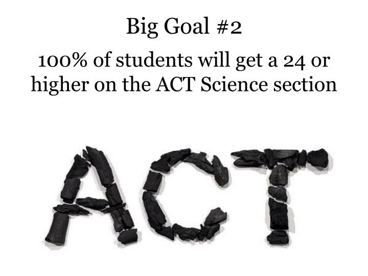 100% of students will get a 24 or higher on the ACT Science section