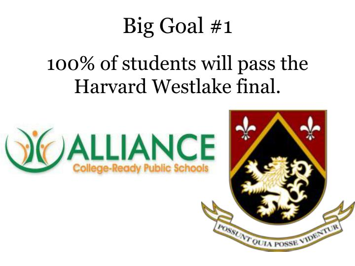 100% of students will pass the Harvard Westlake final.