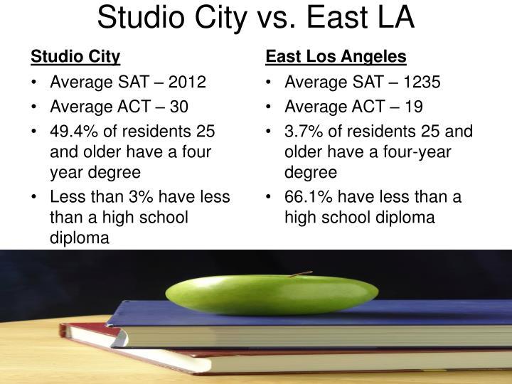 Studio City vs. East LA