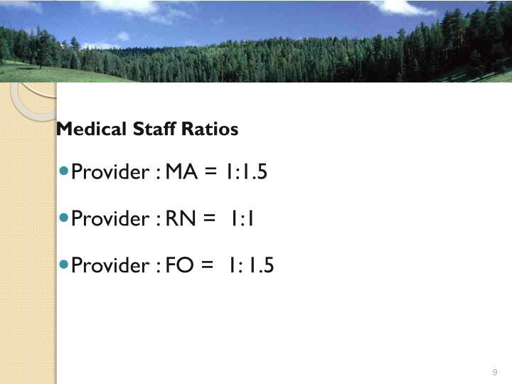 Medical Staff Ratios