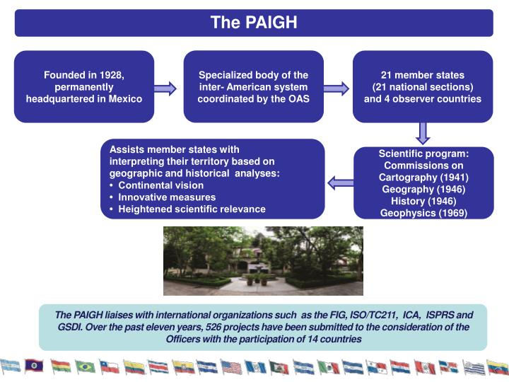 Specialized body of the inter- American system coordinated by the OAS