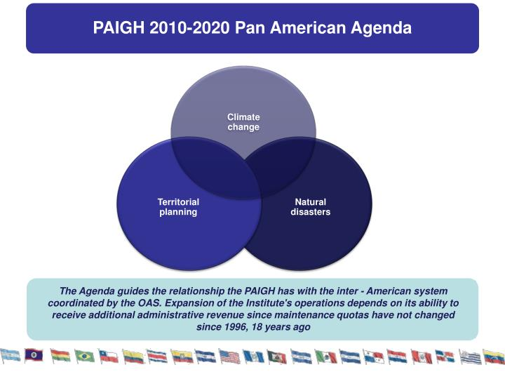 The Agenda guides the relationship the PAIGH has with the inter - American system coordinated by the OAS. Expansion of the Institute's operations depends on its ability to receive additional administrative revenue since maintenance quotas have not