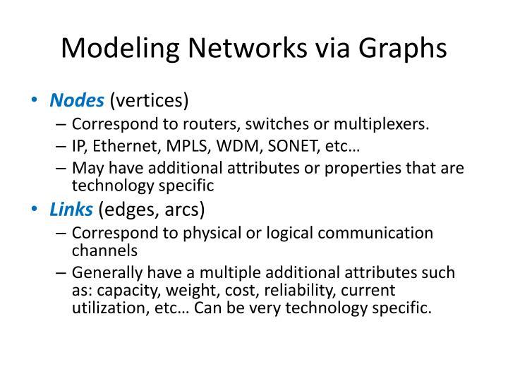 Modeling Networks via Graphs