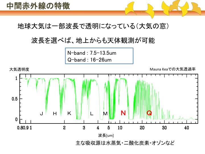 中間赤外線の特徴