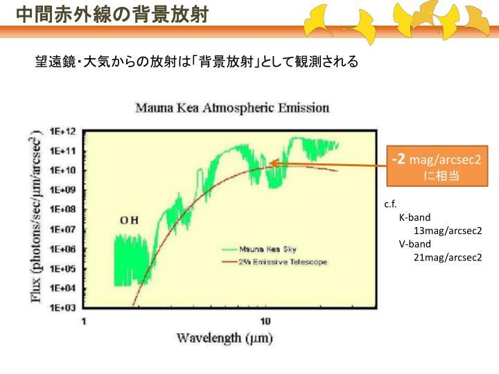 中間赤外線の背景放射