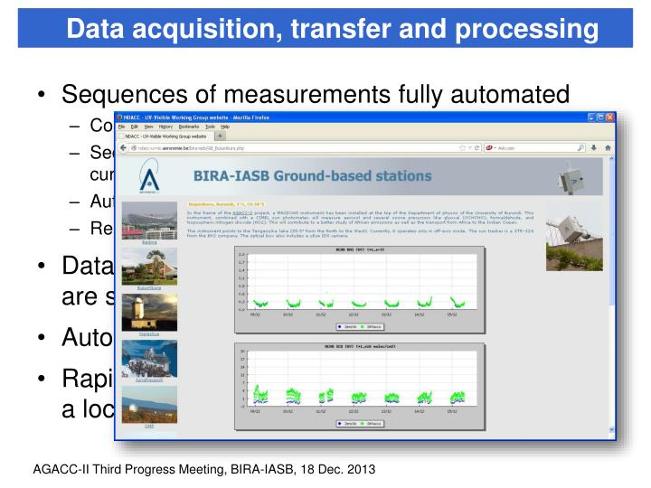 Data acquisition,
