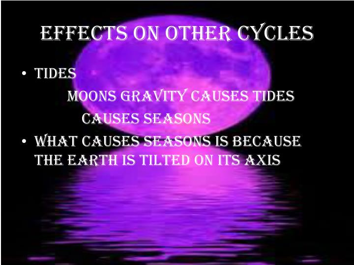 Effects on other cycles