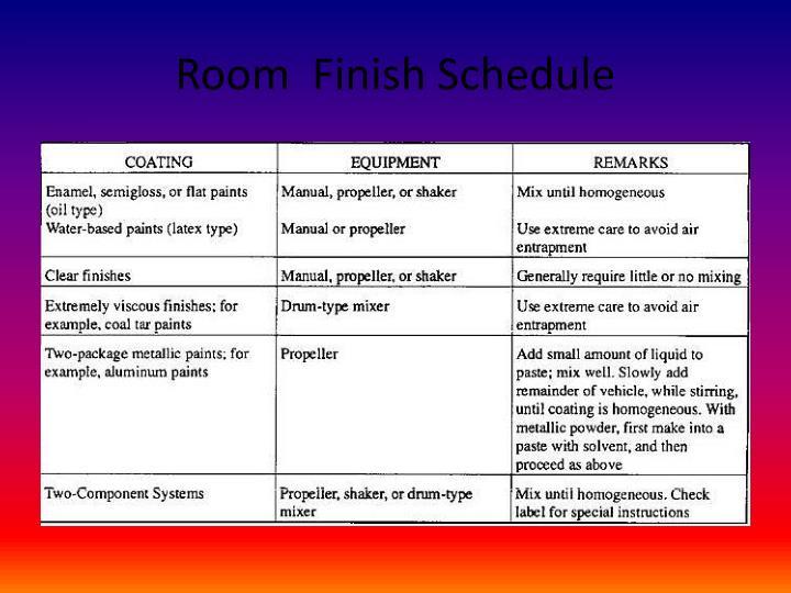 Room  Finish Schedule