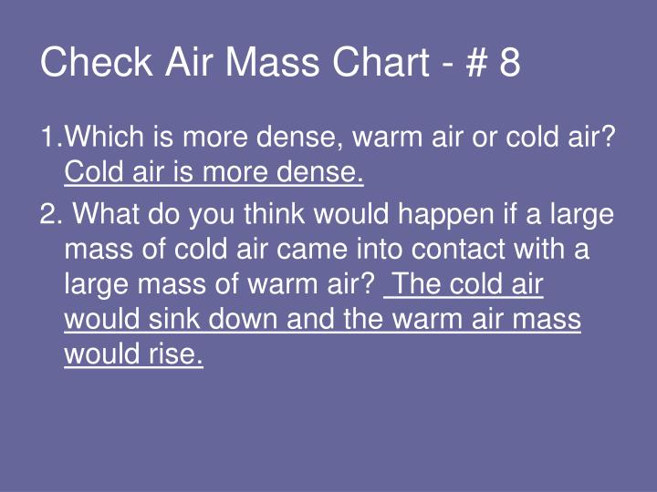 Check Air Mass Chart - # 8