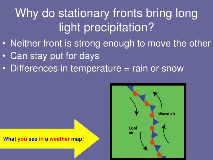 Why do stationary fronts bring long light precipitation?