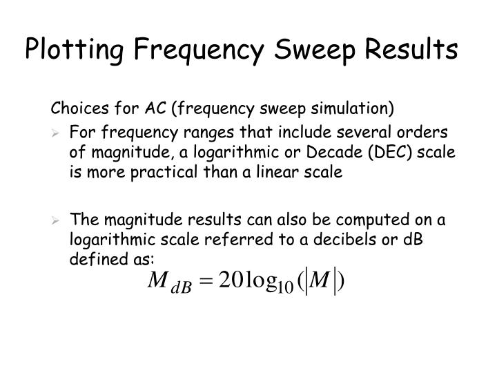 Plotting Frequency Sweep Results