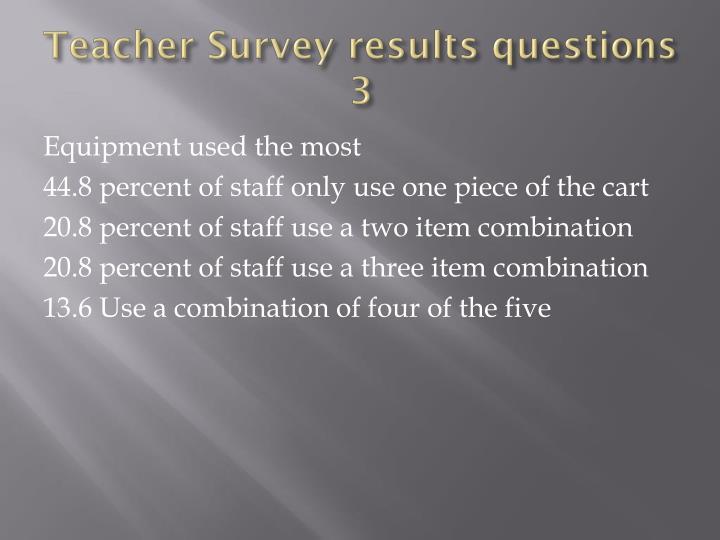 Teacher Survey results questions 3