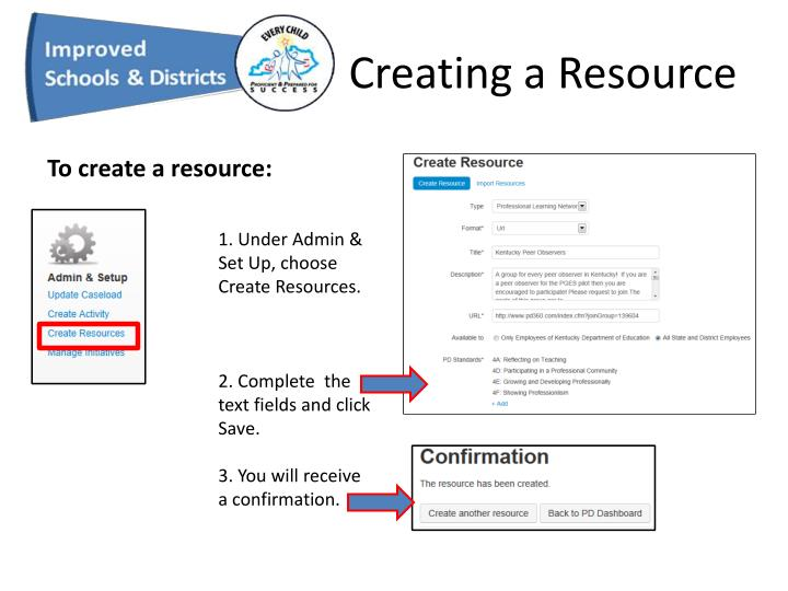 Creating a Resource