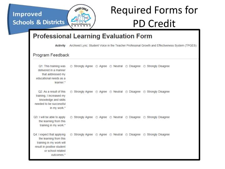 Required Forms for