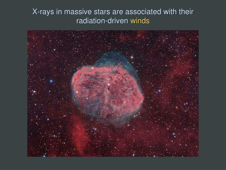 X-rays in massive stars are associated with their radiation-driven