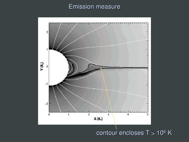 Emission measure