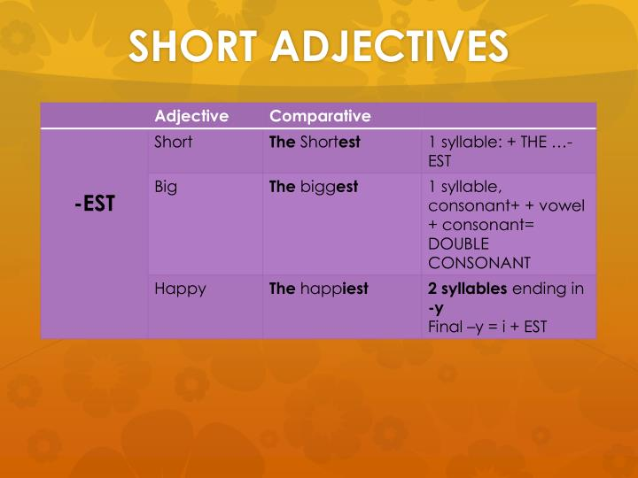 SHORT ADJECTIVES