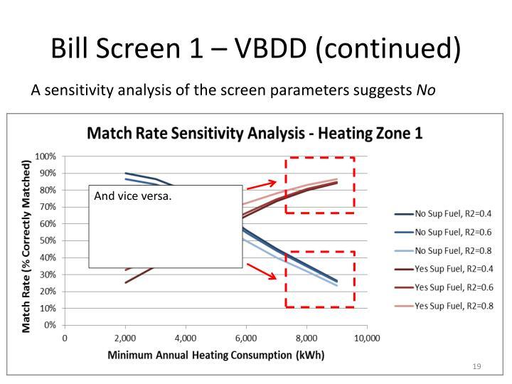 Bill Screen 1 – VBDD (continued)