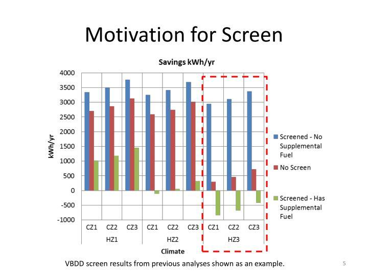 Motivation for Screen