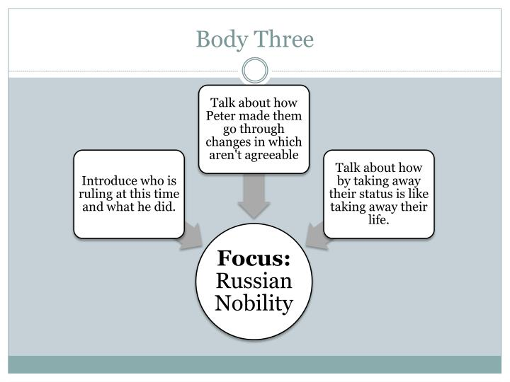 Body Three