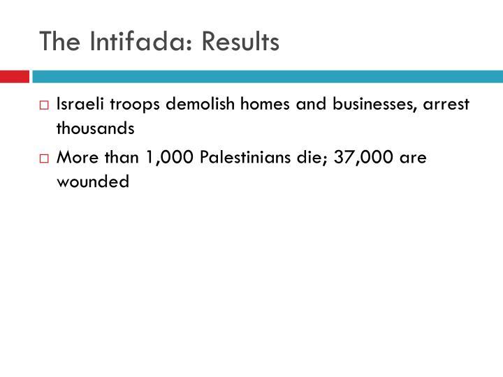 The Intifada: Results