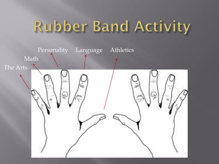 Rubber Band Activity