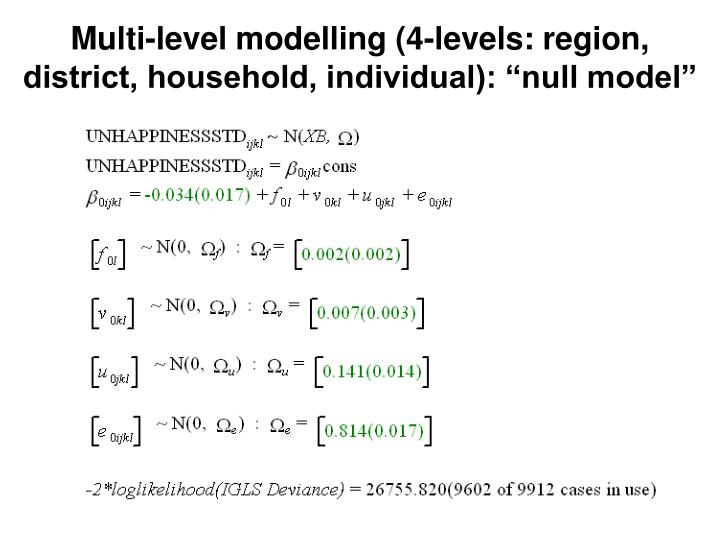 """Multi-level modelling (4-levels: region, district, household, individual): """"null model"""""""