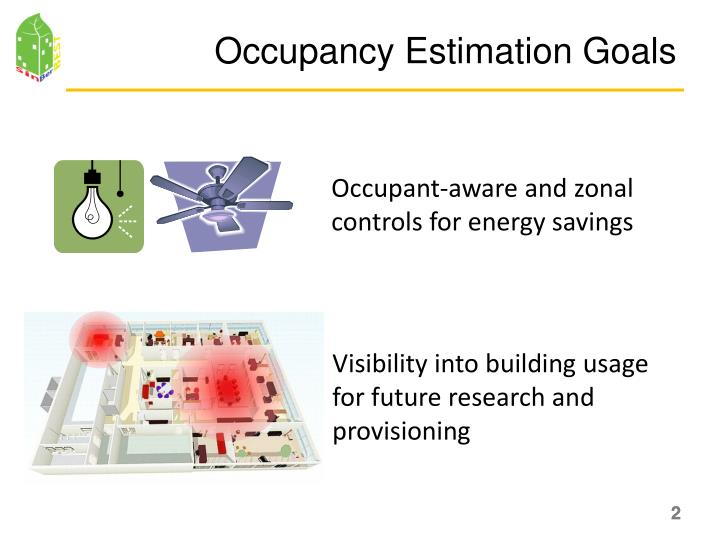 Occupancy estimation goals