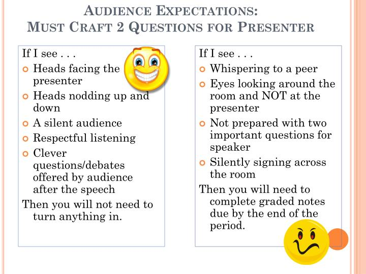 Audience Expectations: