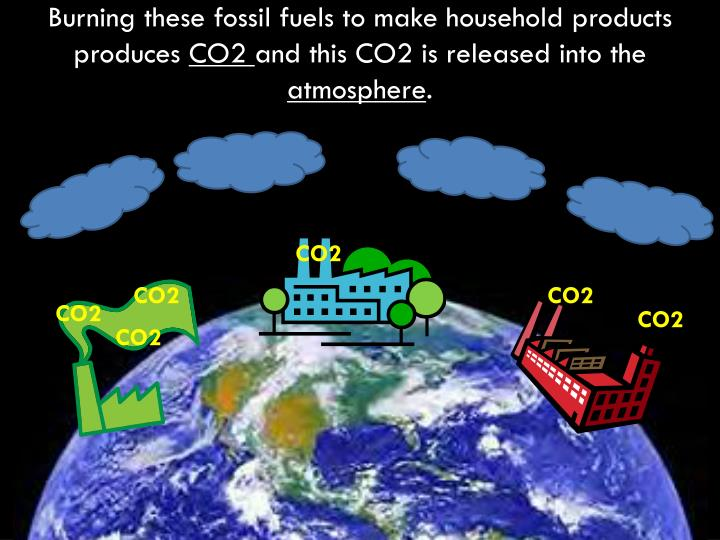 Burning these fossil fuels to make household products produces