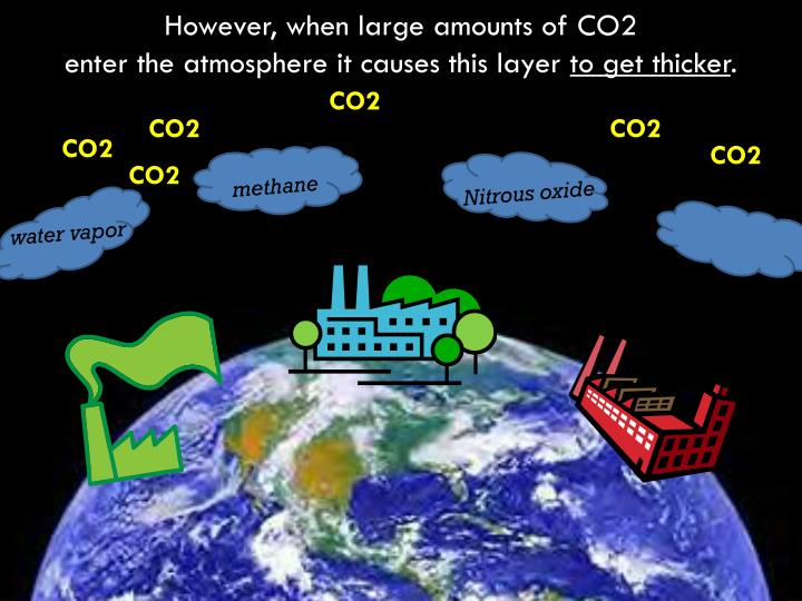 However, when large amounts of CO2