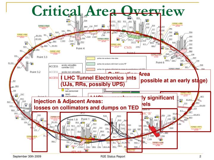 Critical area overview