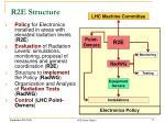 r2e structure