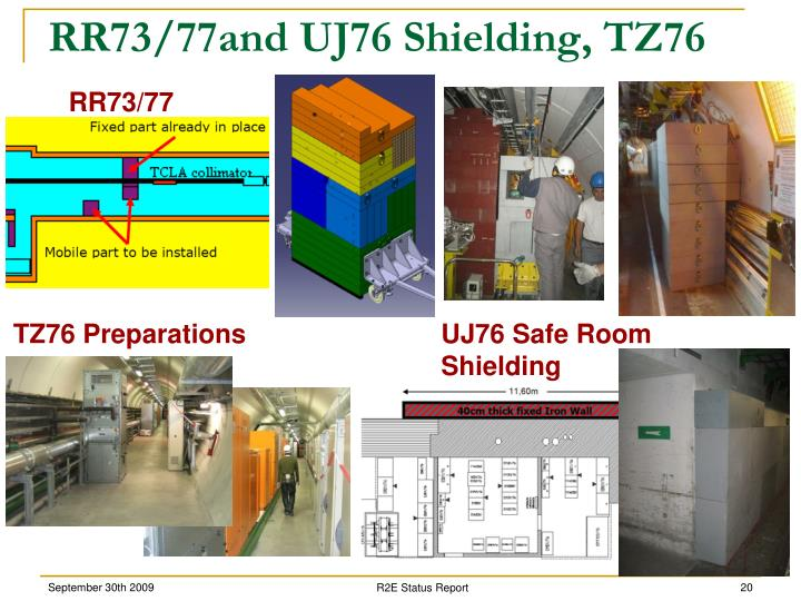 RR73/77and UJ76 Shielding, TZ76