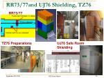 rr73 77and uj76 shielding tz76