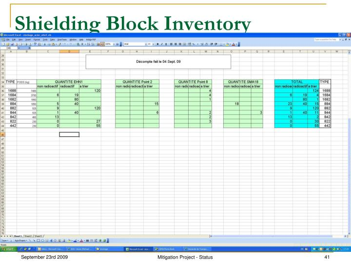 Shielding Block Inventory