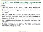 uj23 22 and 87 88 shielding improvement